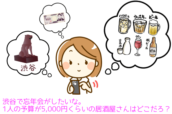 渋谷で忘年会がしたいな。5000円くらいの居酒屋さんはどこ?