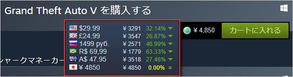 世界の価格情報