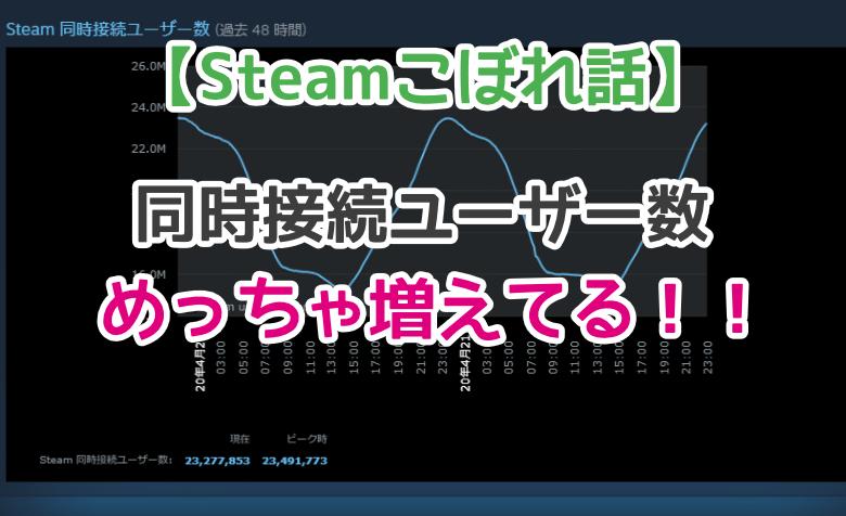 【Steamこぼれ話】同時接続ユーザー数のピークが2,300万人を突破!