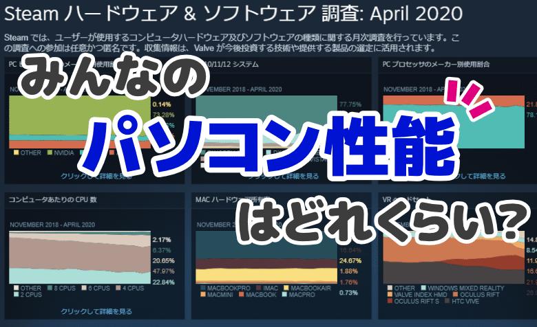 【Steam 統計】みんなのGPU・ハードウェア情報!どんなグラボ使ってる?