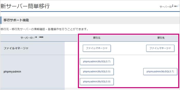 ファイルマネージャ・phpMyAdmin